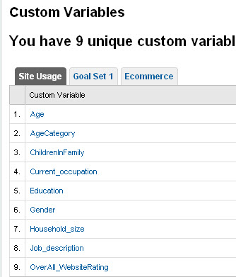 Exempel på Custom Variables i Google Analytics