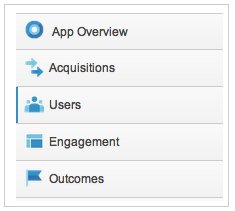 Mobile App Analytics Layout