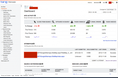 Bing Webmaster Tools Dashboards